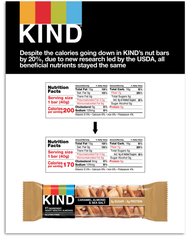 Kind bars calorie reduction graphic