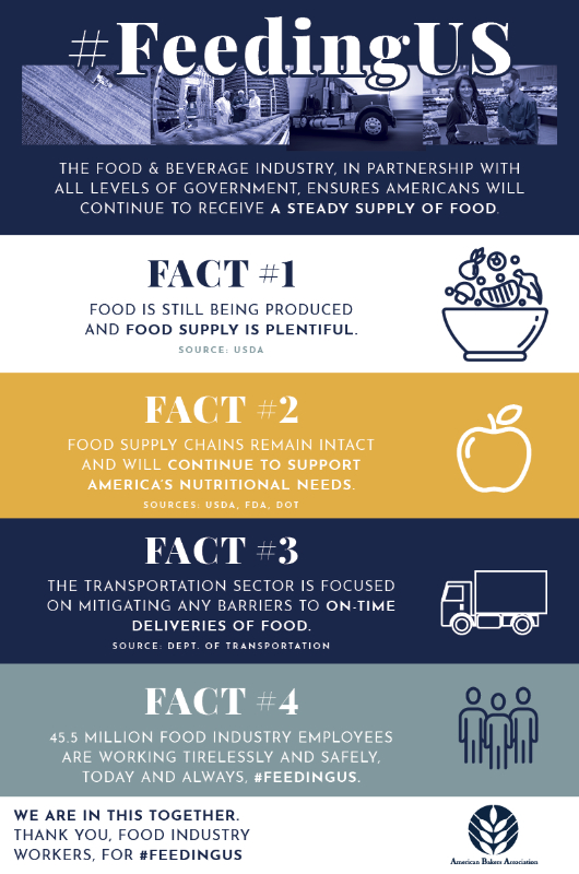 ABA Feeding US infographic