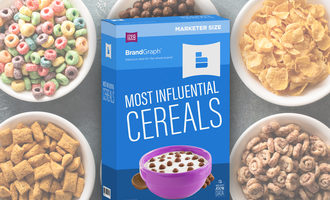 Mostinfluentialcereals lead