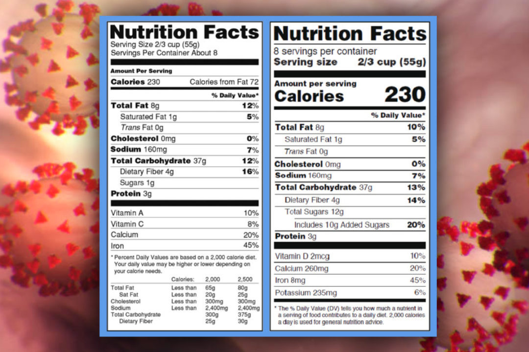 Nutrition facts labels and COVID-19