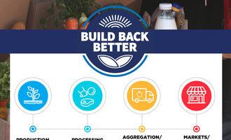 Buildbackbetter lead