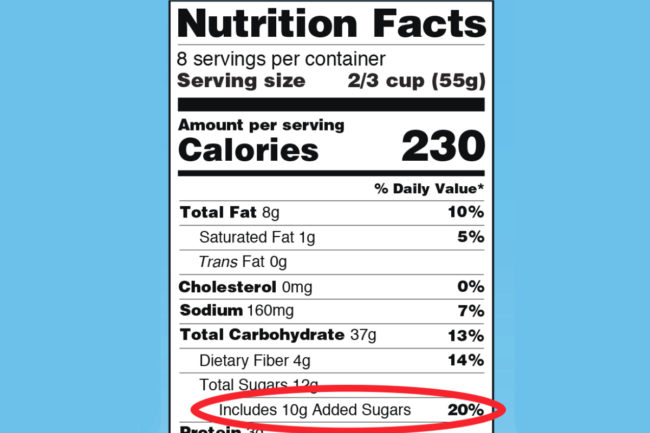 Added sugar label