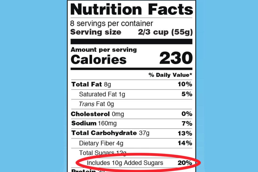 Added sugar label