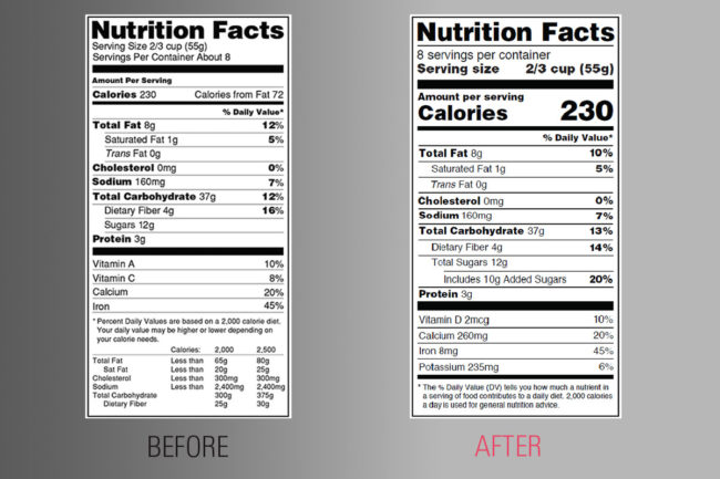 NUtrition Facts Panel before