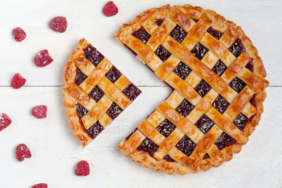 Pie Trends