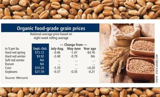 Organicfoodchart_lead