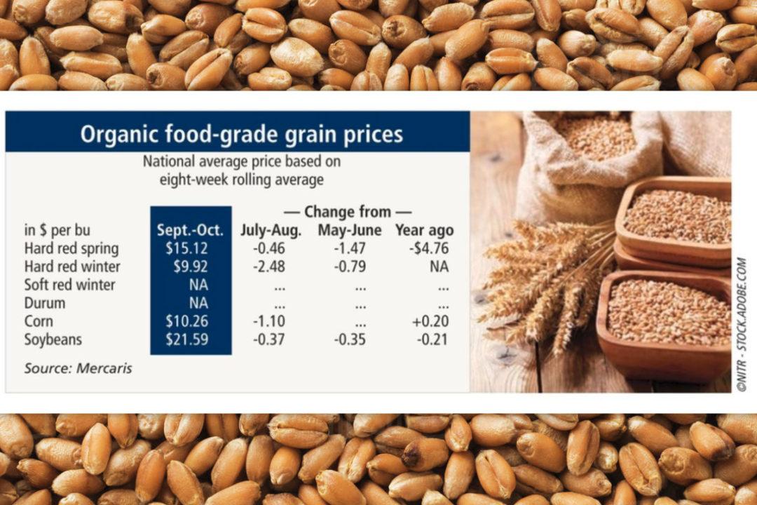 Organic grains chart
