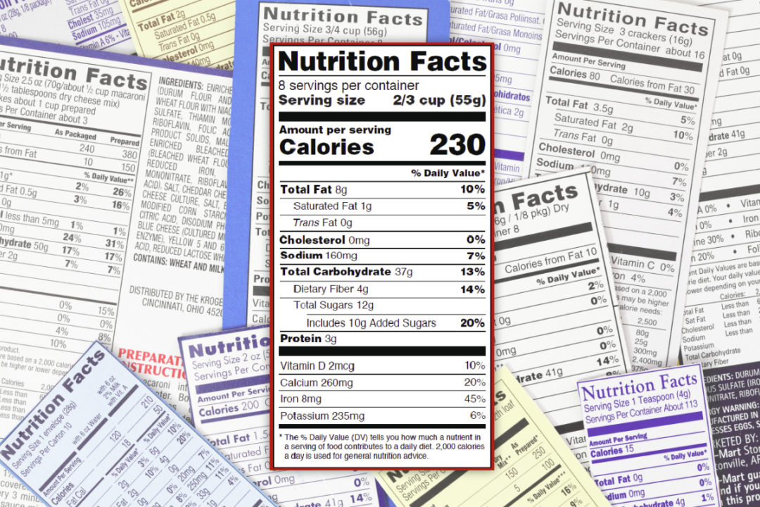 Nutrition Facts Panels