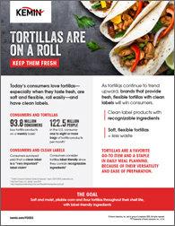 Kemin casestudy tortillas oct20