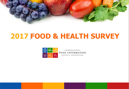 IFIC 2017 Food & Health Survey