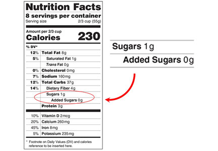 Added sugars label