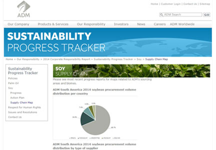 ADM Sustainability Tracker
