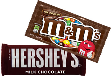 Hershey's bar and M&Ms