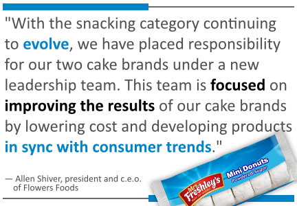 Flowers Foods snack cakes pull quote