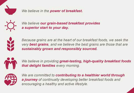 Kellogg Global Breakfast Food Beliefs