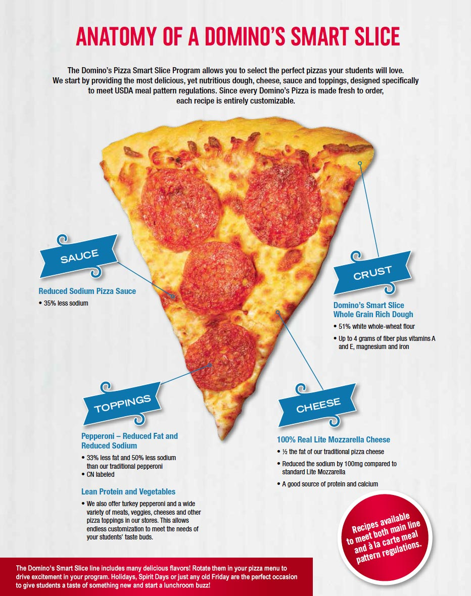 the vision of dominos pizza commerce essay (results page 17) view and download e commerce essays examples also discover topics, titles, outlines, thesis statements, and conclusions for your e commerce essay.