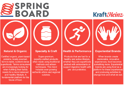 Sells 6552 Shares of Kraft Heinz Co (KHC)