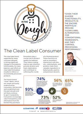 Lesaffre ezine cleanlabel nov20