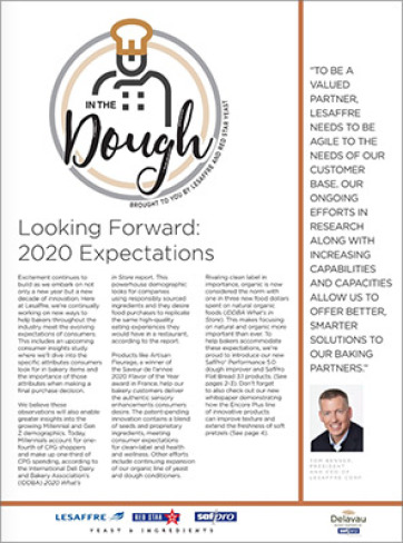 Lesaffre ezine 2020expectations mar20